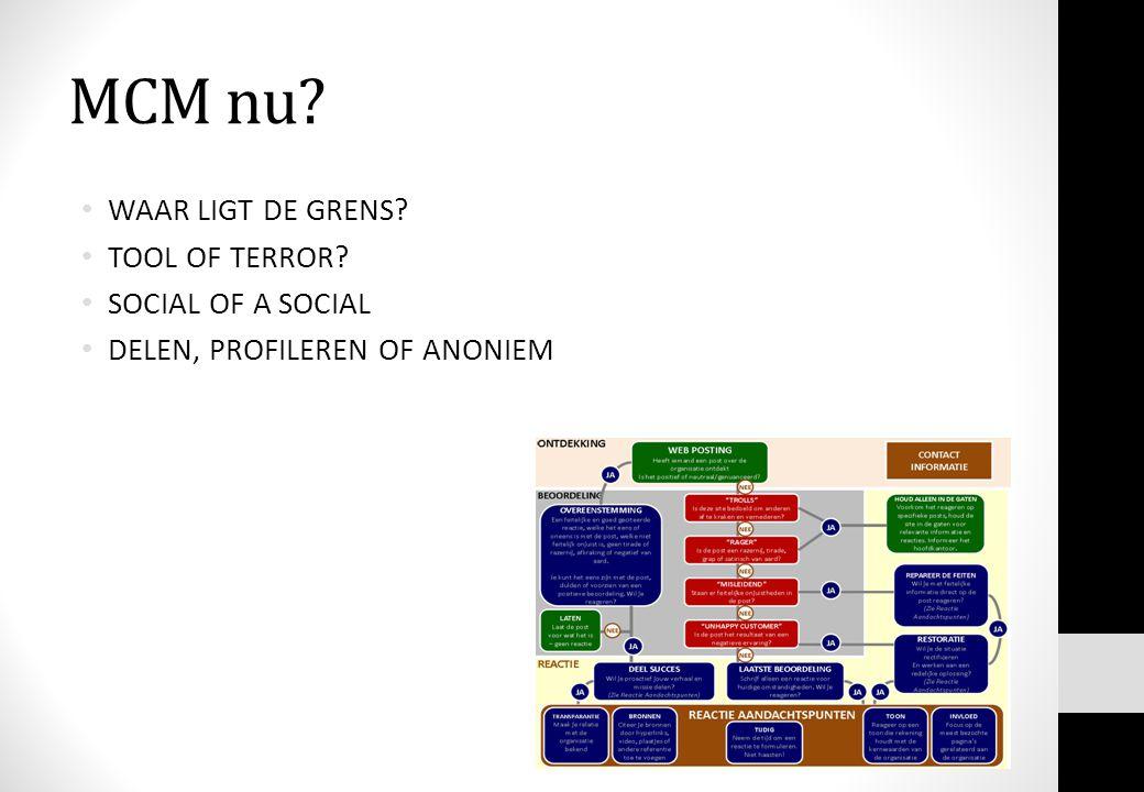 MCM nu WAAR LIGT DE GRENS TOOL OF TERROR SOCIAL OF A SOCIAL