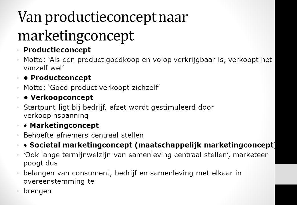 Van productieconcept naar marketingconcept
