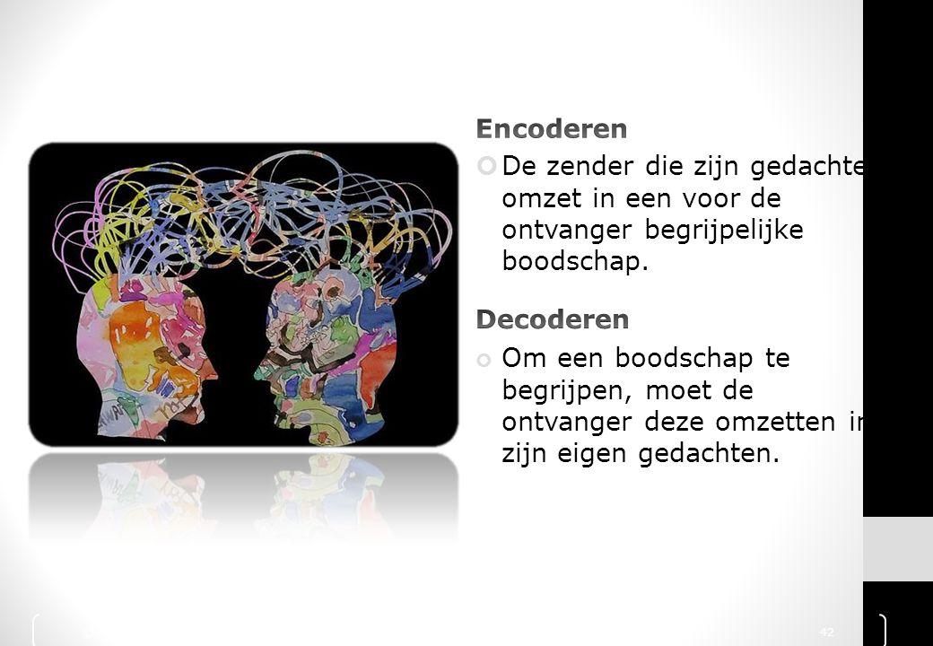 Encoderen De zender die zijn gedachten omzet in een voor de ontvanger begrijpelijke boodschap. Decoderen.