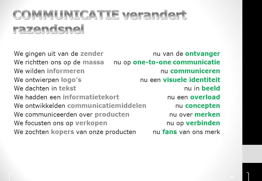 COMMUNICATIE verandert razendsnel