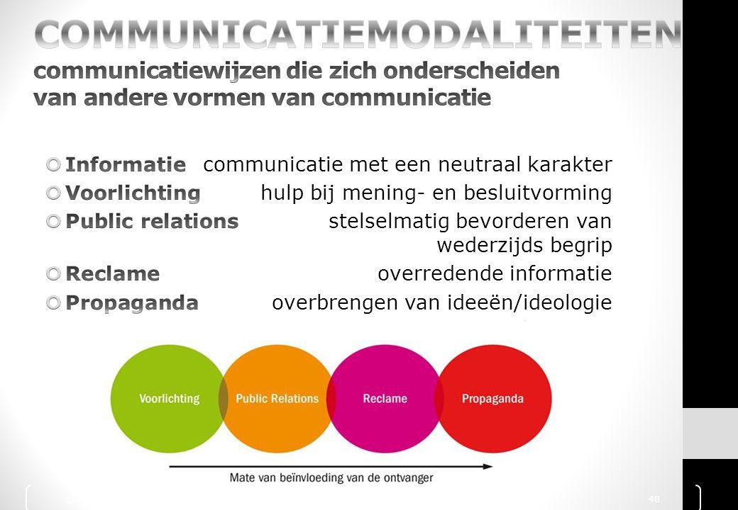 COMMUNICATIEMODALITEITEN communicatiewijzen die zich onderscheiden van andere vormen van communicatie
