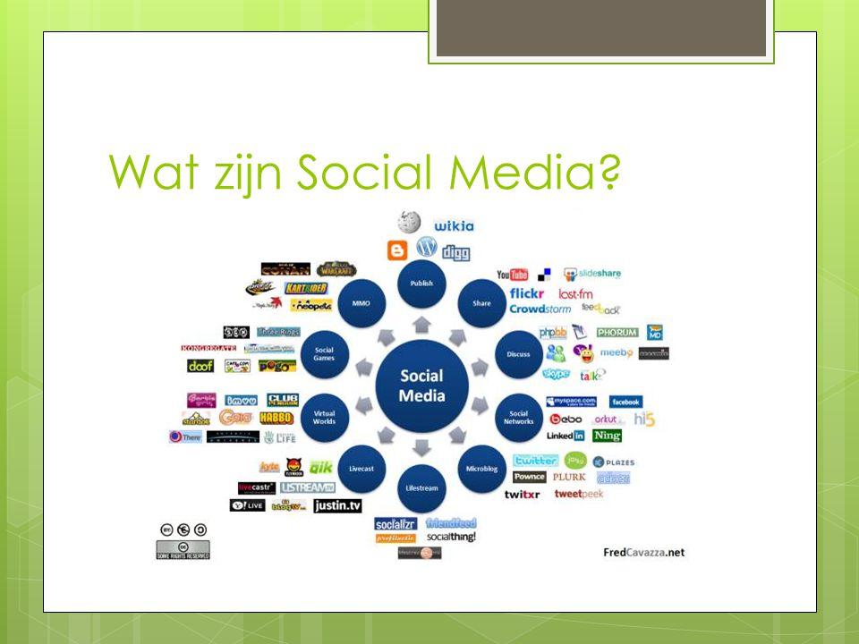 Wat zijn Social Media