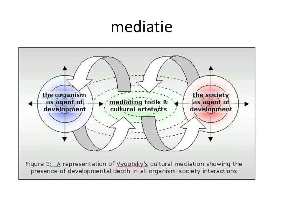 mediatie
