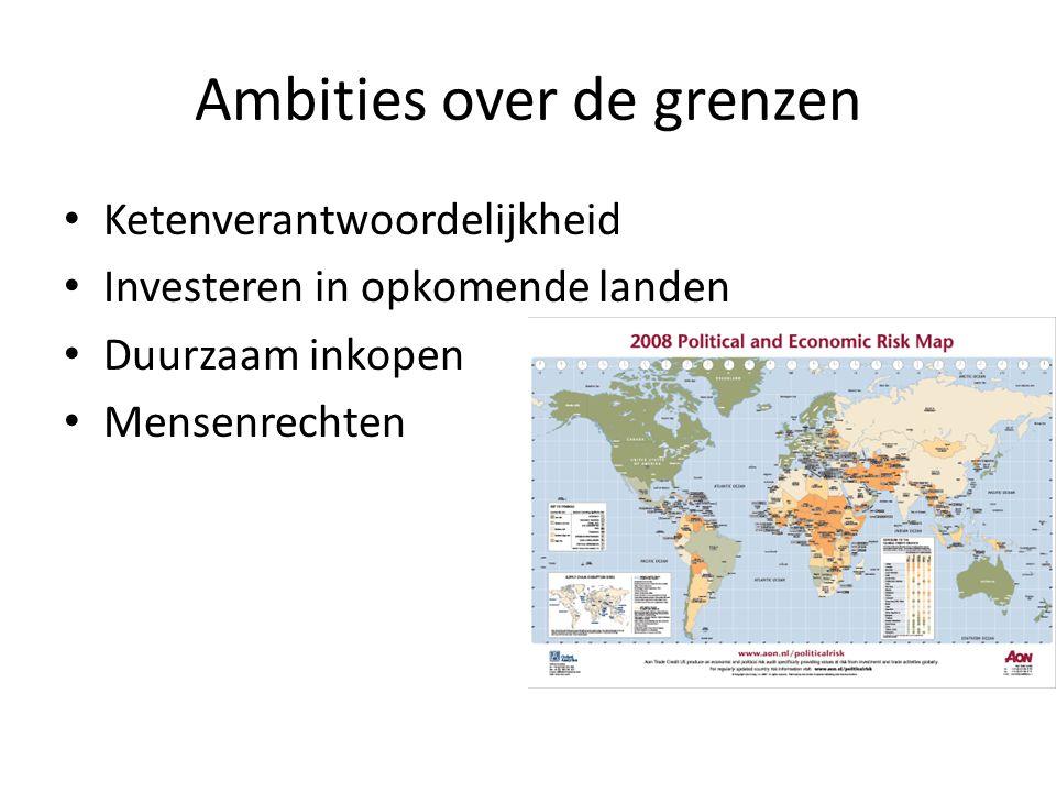 Ambities over de grenzen