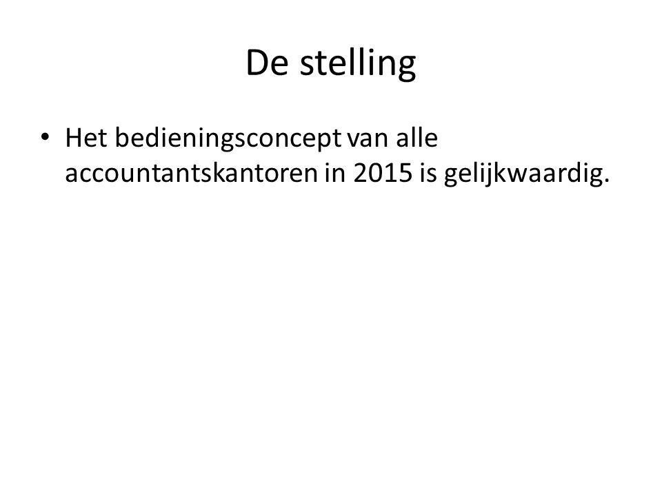 De stelling Het bedieningsconcept van alle accountantskantoren in 2015 is gelijkwaardig.