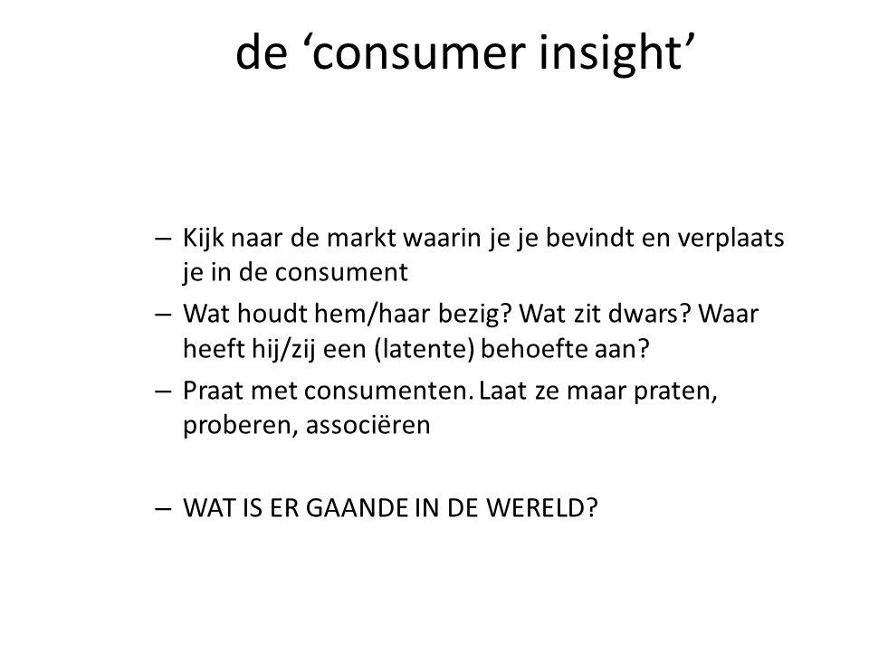 de 'consumer insight' Kijk naar de markt waarin je je bevindt en verplaats je in de consument.