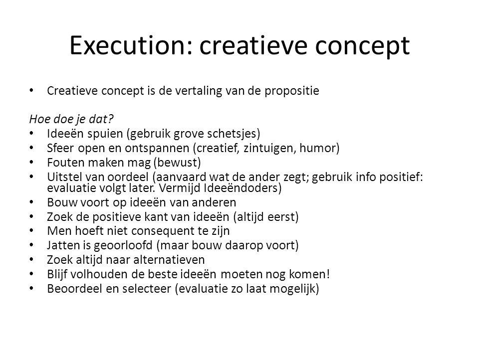 Execution: creatieve concept
