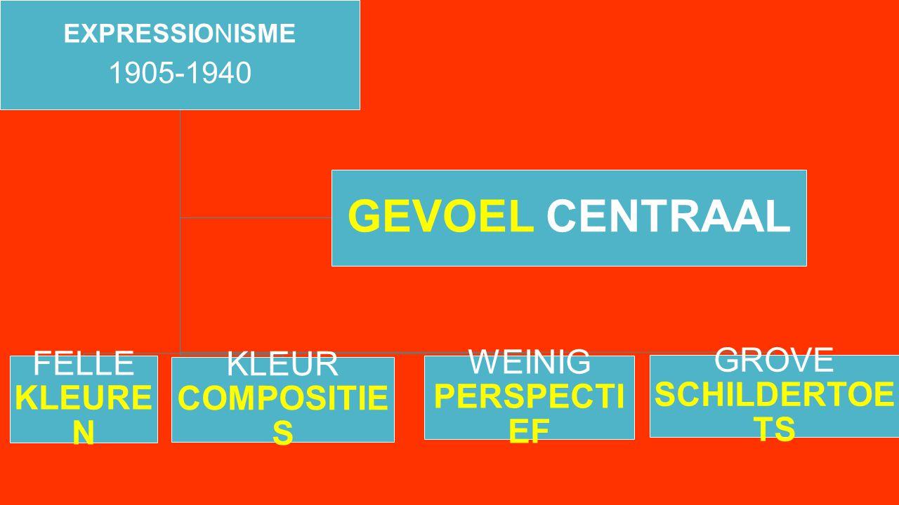 GEVOEL CENTRAAL FELLE KLEUREN KLEUR COMPOSITIES GROVE SCHILDERTOETS