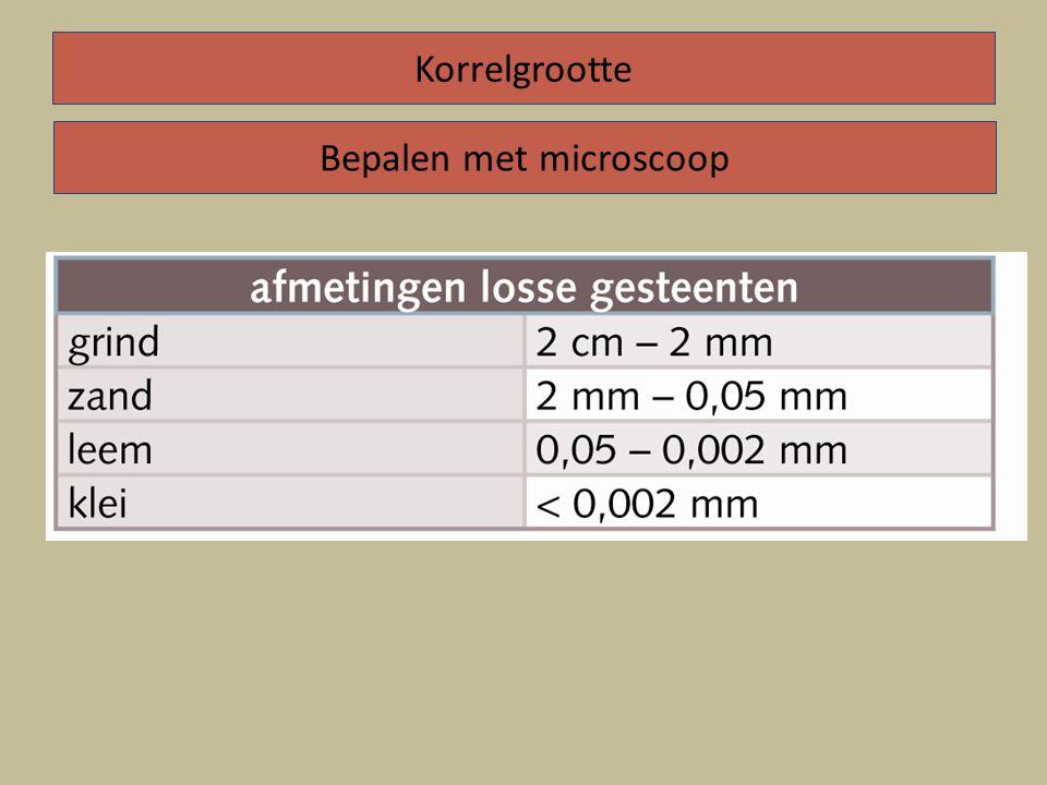 Bepalen met microscoop