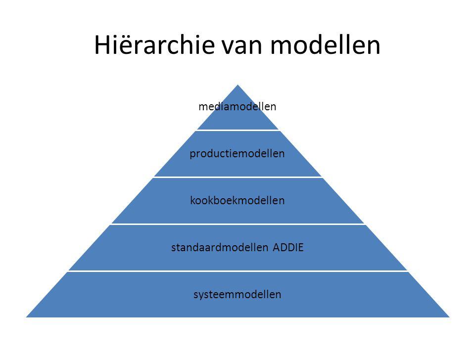 Hiërarchie van modellen