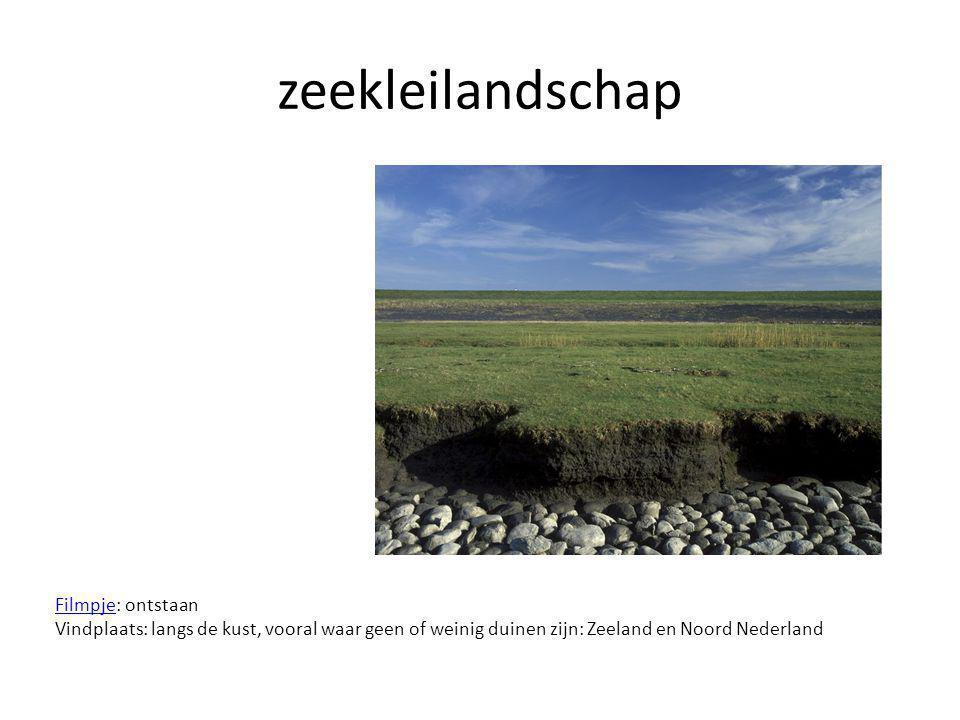 zeekleilandschap Filmpje: ontstaan Vindplaats: langs de kust, vooral waar geen of weinig duinen zijn: Zeeland en Noord Nederland