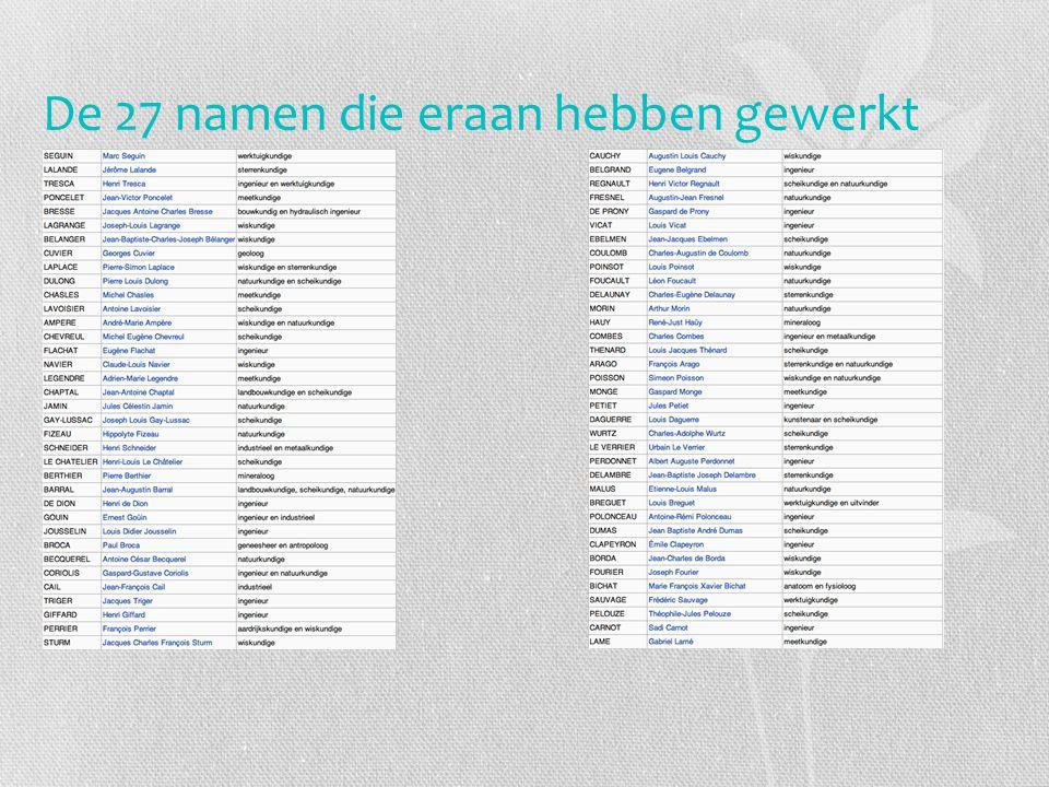 De 27 namen die eraan hebben gewerkt