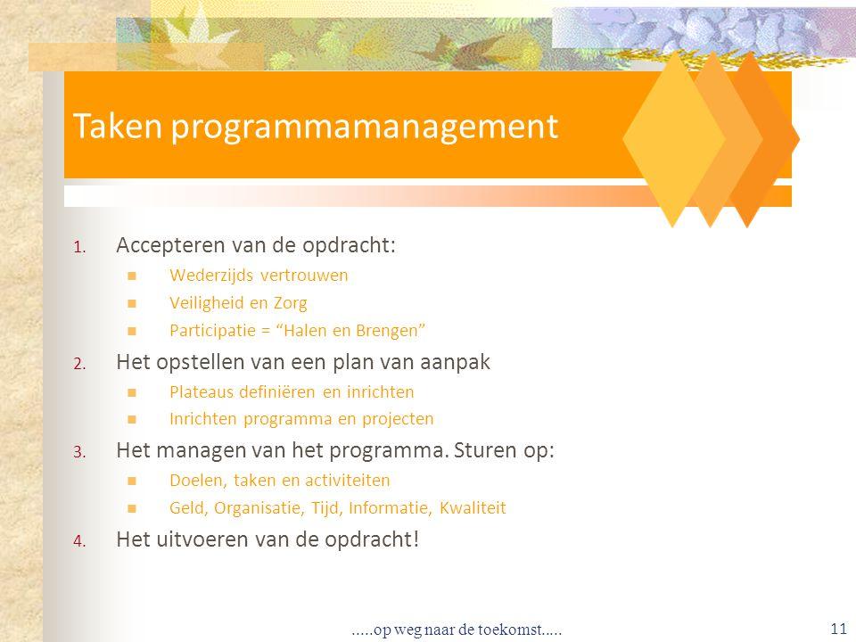 Taken programmamanagement