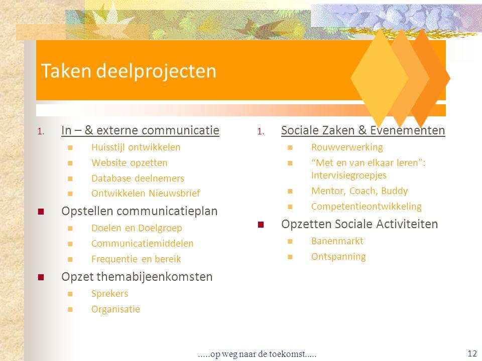 Taken deelprojecten In – & externe communicatie
