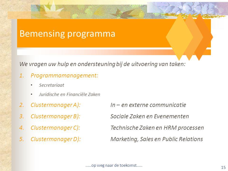 Bemensing programma We vragen uw hulp en ondersteuning bij de uitvoering van taken: Programmamanagement: