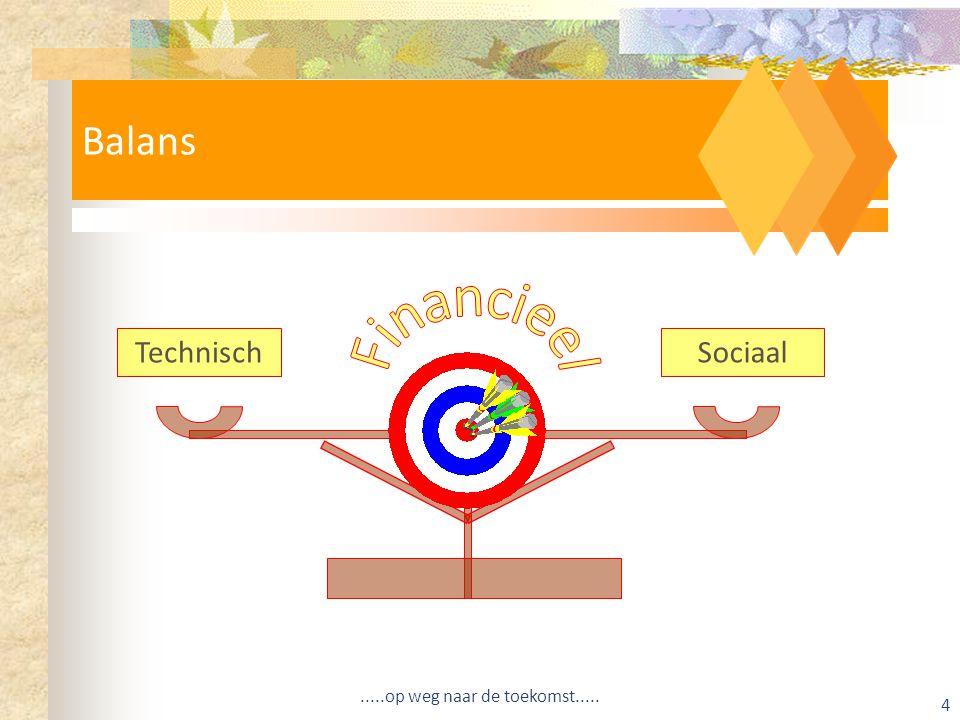 Balans Technisch Sociaal Financieel .....op weg naar de toekomst.....
