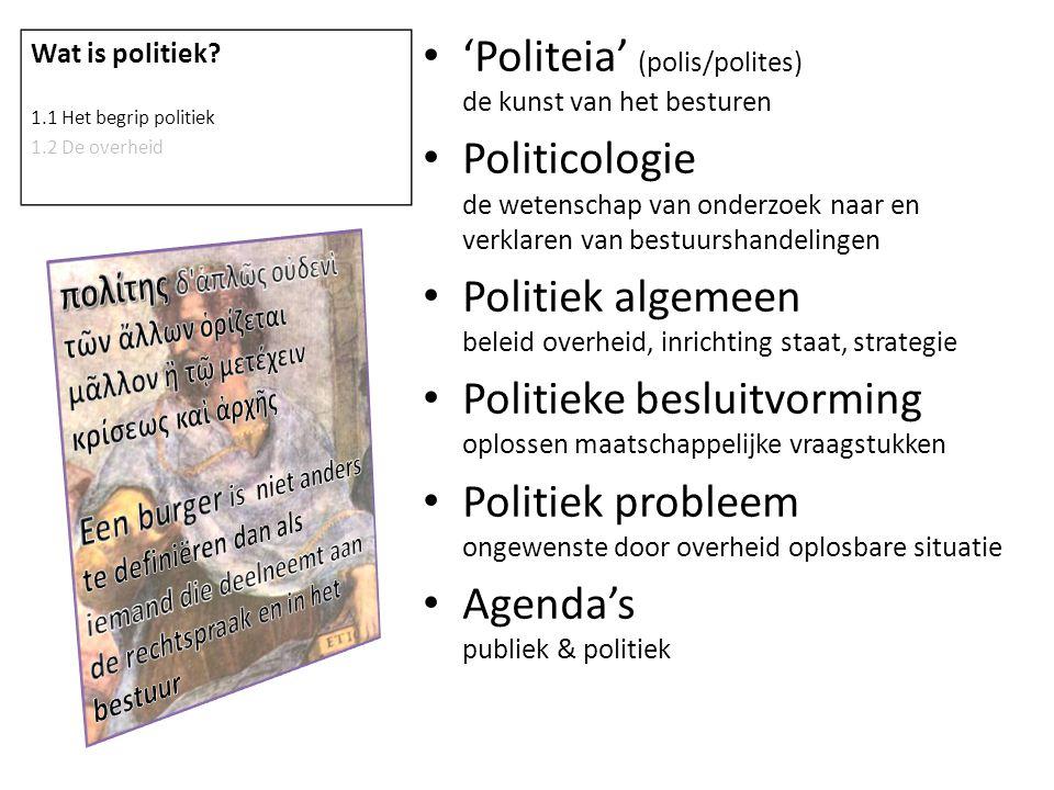 'Politeia' (polis/polites) de kunst van het besturen