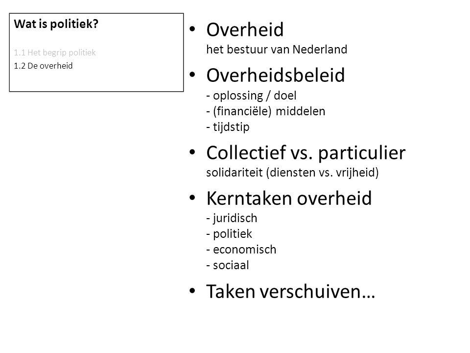 Overheid het bestuur van Nederland