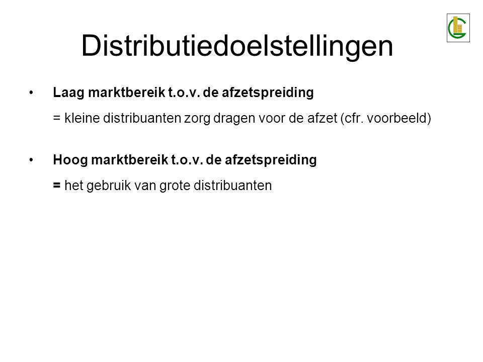 Distributiedoelstellingen