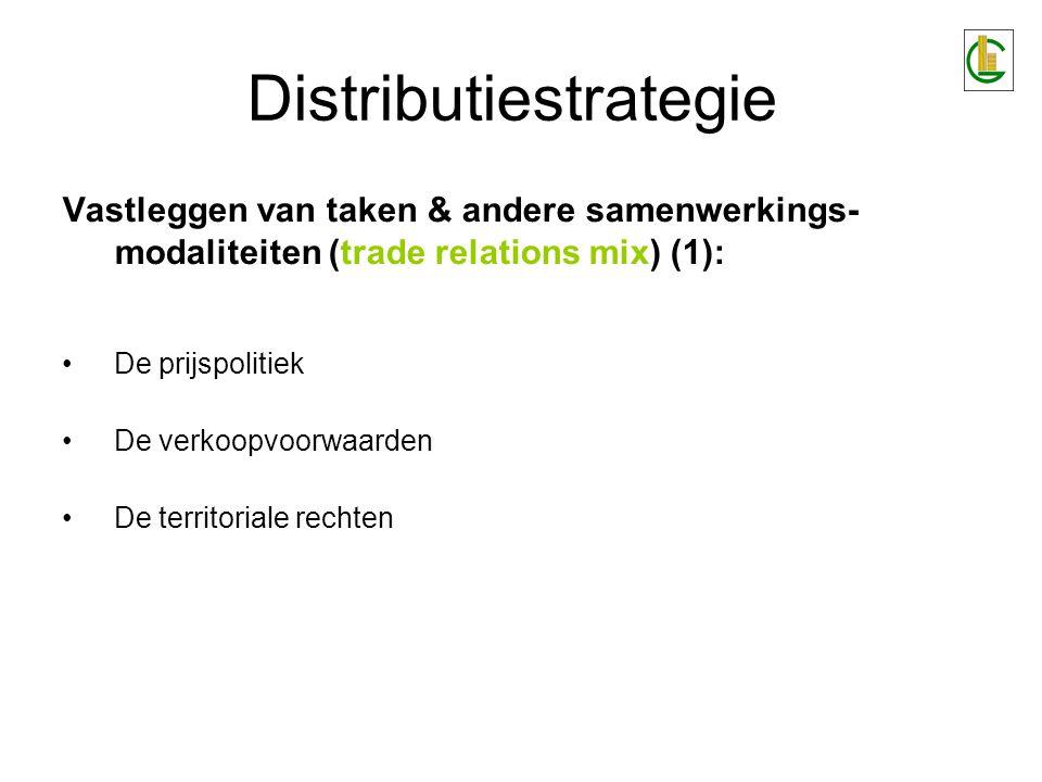 Distributiestrategie