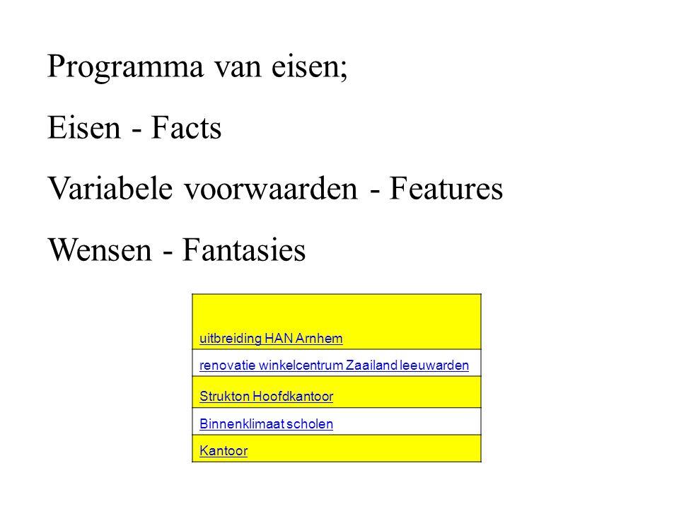 Variabele voorwaarden - Features Wensen - Fantasies