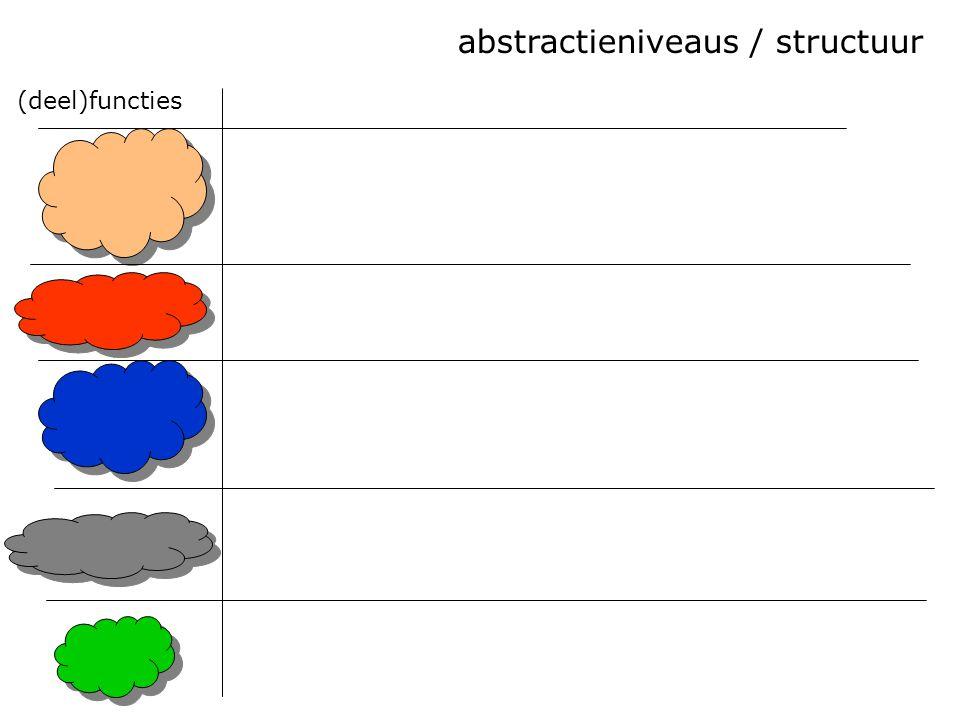 abstractieniveaus / structuur