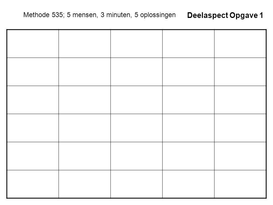 Methode 535; 5 mensen, 3 minuten, 5 oplossingen