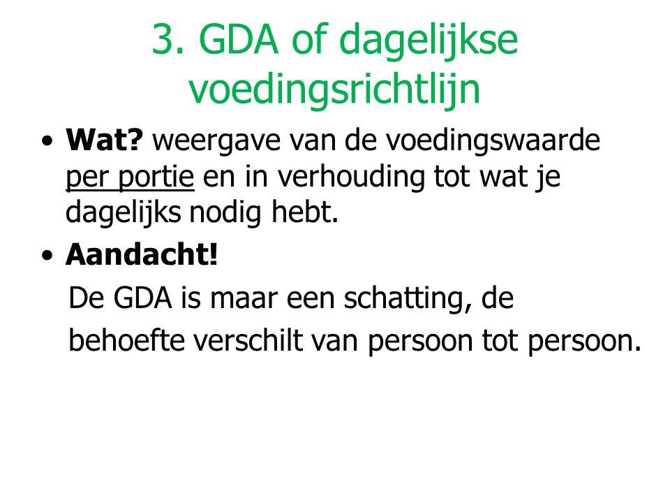 3. GDA of dagelijkse voedingsrichtlijn