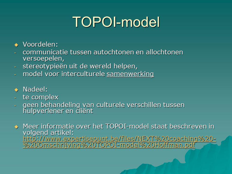 TOPOI-model Voordelen: