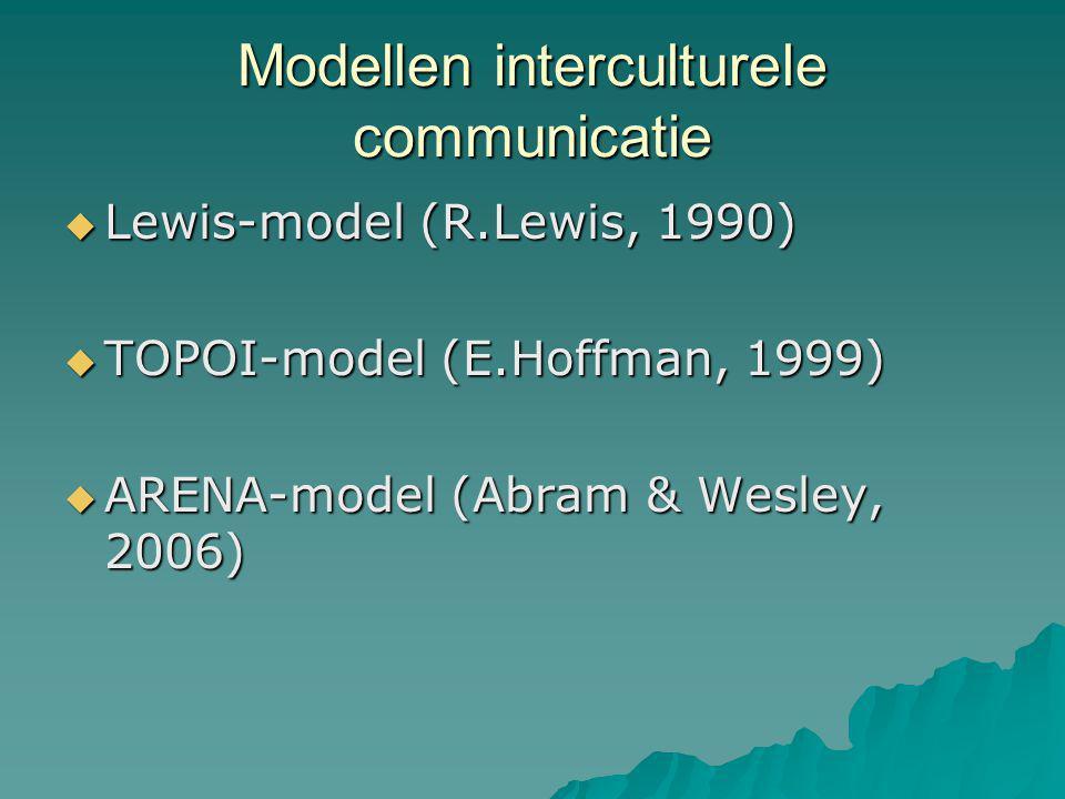 Modellen interculturele communicatie