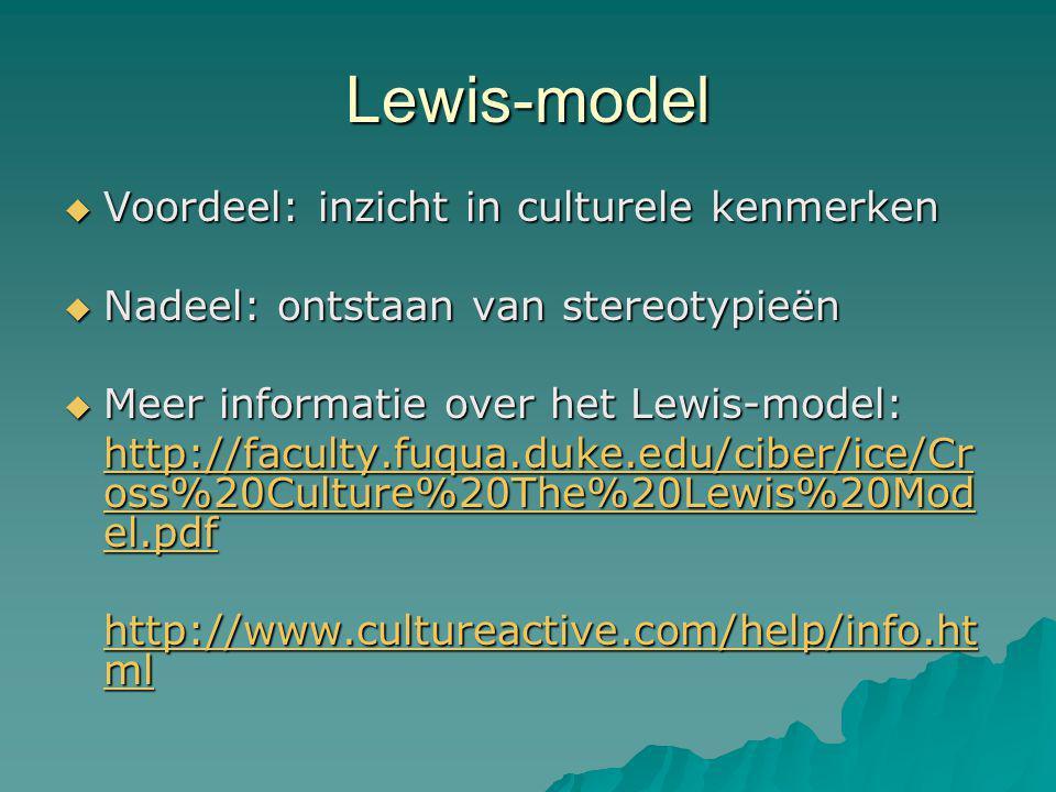 Lewis-model Voordeel: inzicht in culturele kenmerken