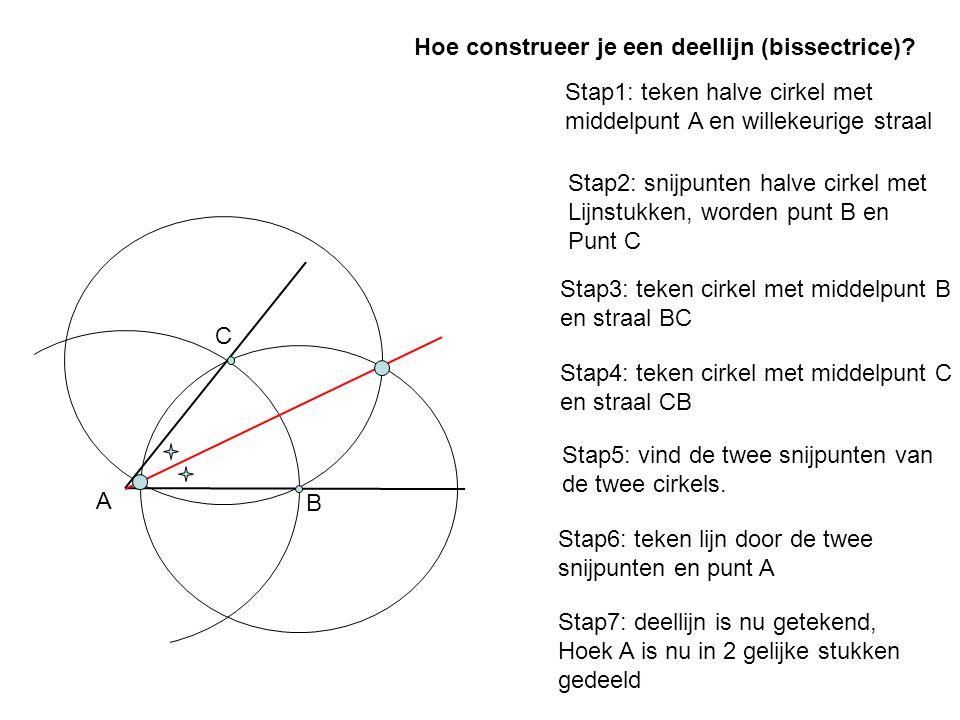 Hoe construeer je een deellijn (bissectrice)