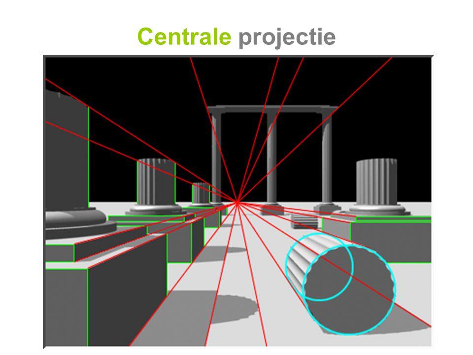 Centrale projectie