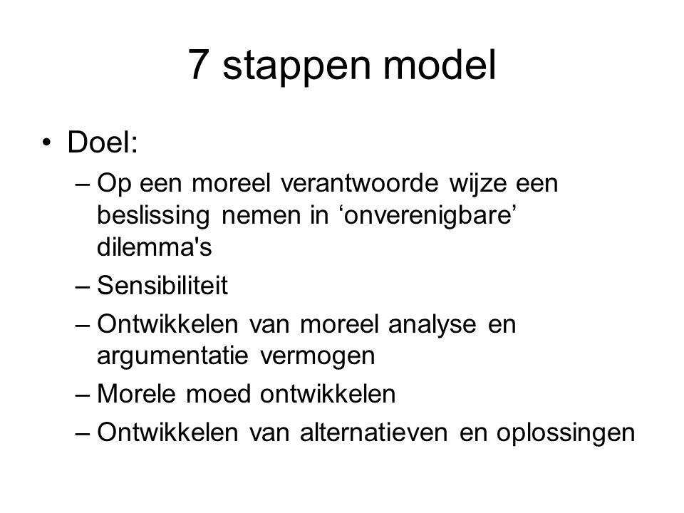 7 stappen model Doel: Op een moreel verantwoorde wijze een beslissing nemen in 'onverenigbare' dilemma s.