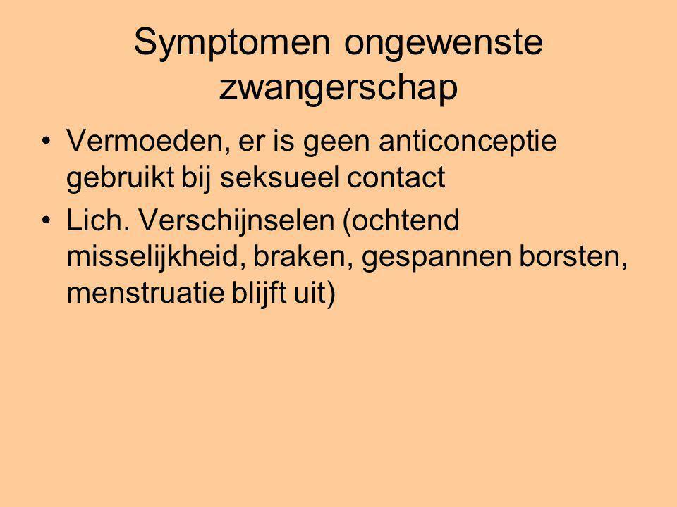 Symptomen ongewenste zwangerschap