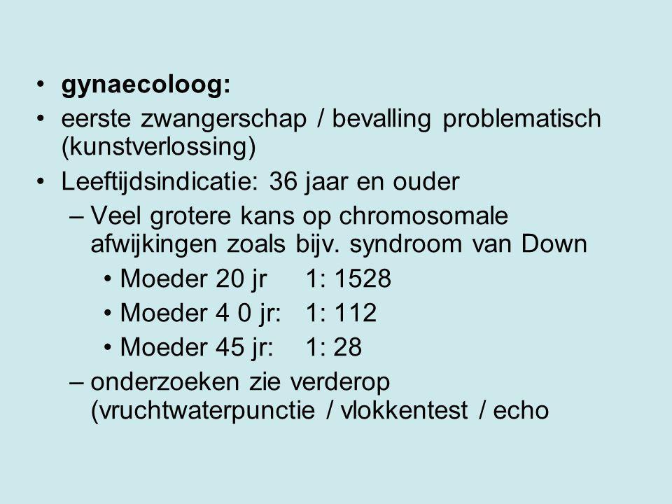 gynaecoloog: eerste zwangerschap / bevalling problematisch (kunstverlossing) Leeftijdsindicatie: 36 jaar en ouder.