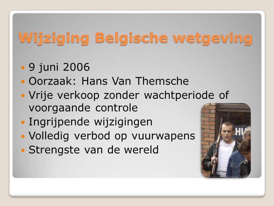 Wijziging Belgische wetgeving