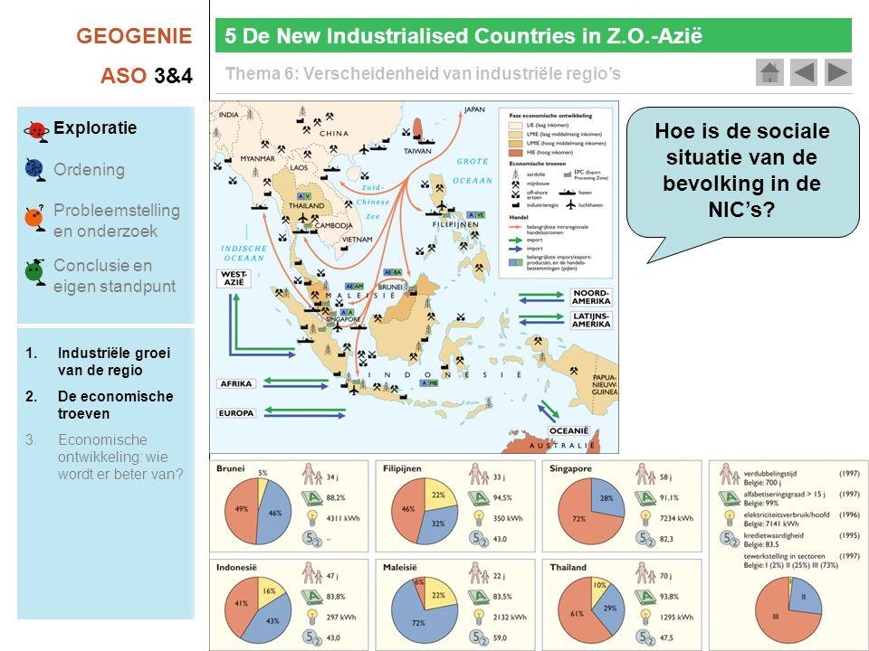 Hoe is de sociale situatie van de bevolking in de NIC's