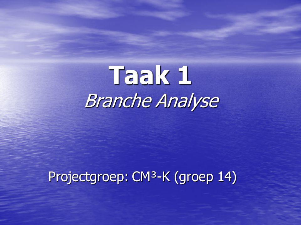 Projectgroep: CM³-K (groep 14)