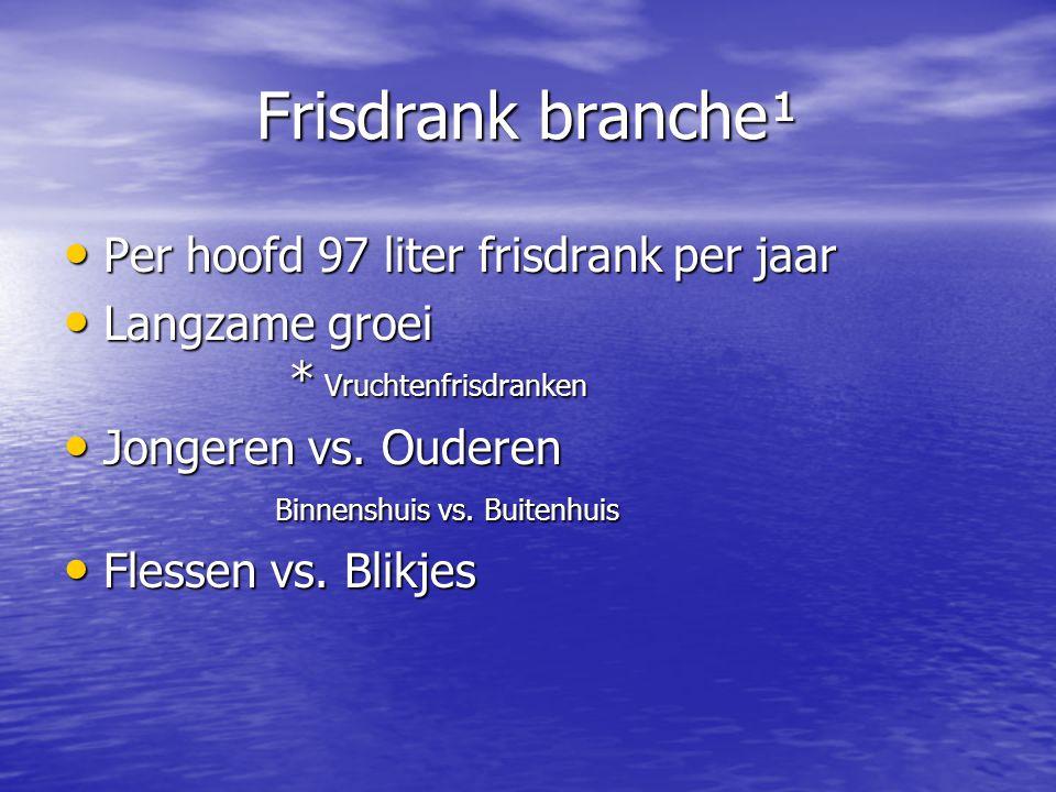 Frisdrank branche¹ Per hoofd 97 liter frisdrank per jaar