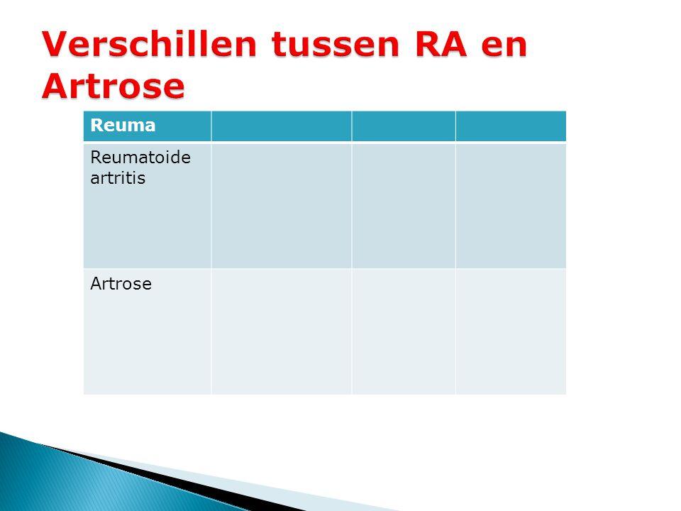 Verschillen tussen RA en Artrose