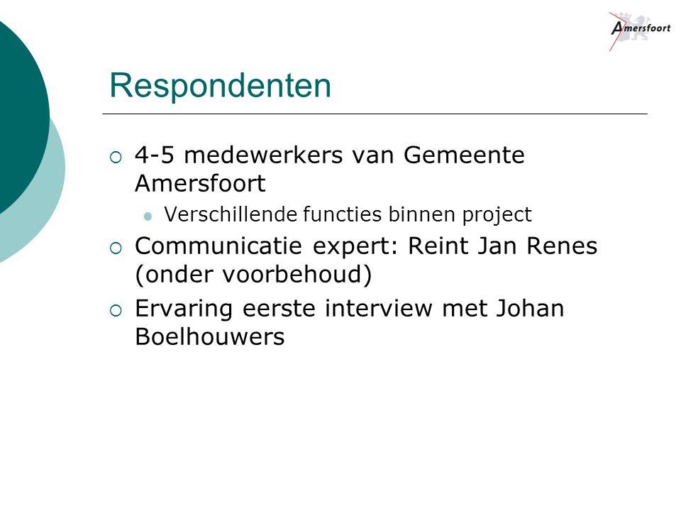 Respondenten 4-5 medewerkers van Gemeente Amersfoort