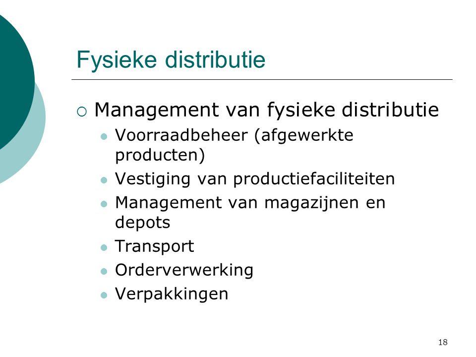 Fysieke distributie Management van fysieke distributie