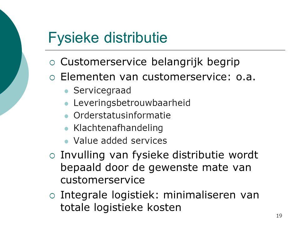Fysieke distributie Customerservice belangrijk begrip