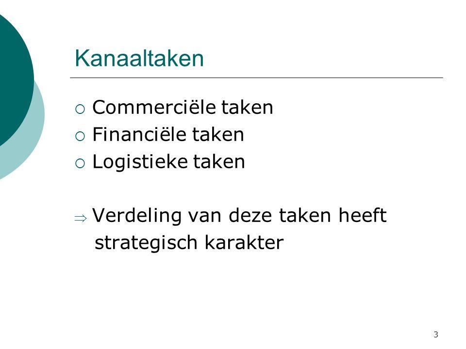 Kanaaltaken Commerciële taken Financiële taken Logistieke taken