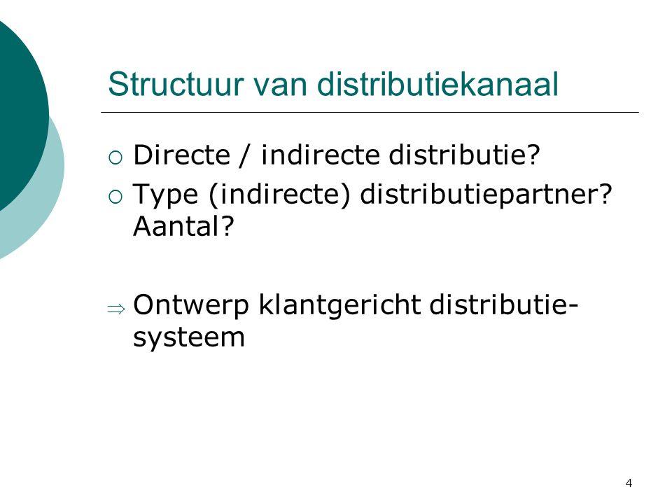 Structuur van distributiekanaal