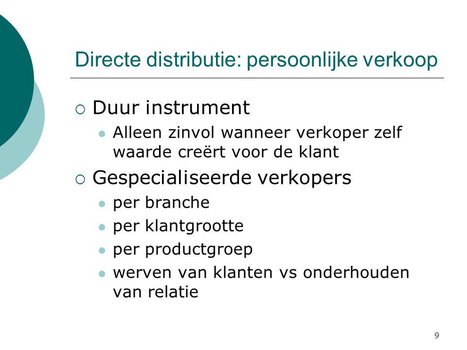 Directe distributie: persoonlijke verkoop