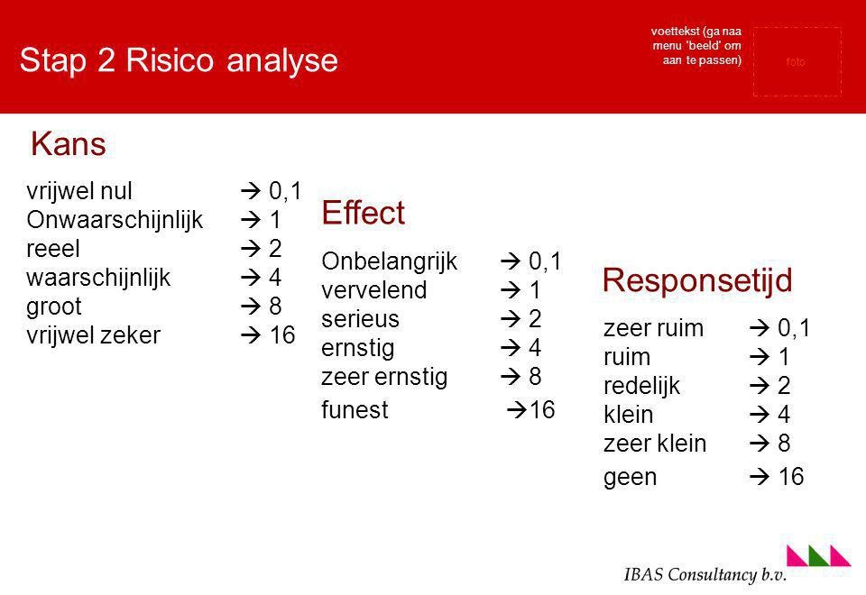 Stap 2 Risico analyse Kans Effect Responsetijd vrijwel nul  0,1