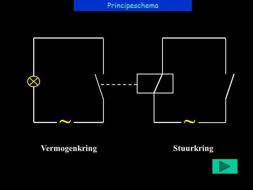 Principeschema ~ ~ SVermogenkring SStuurkring Project easyrelais