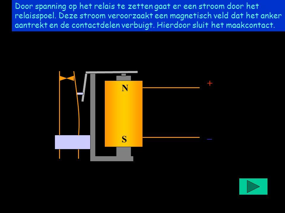 Door spanning op het relais te zetten gaat er een stroom door het relaisspoel. Deze stroom veroorzaakt een magnetisch veld dat het anker aantrekt en de contactdelen verbuigt. Hierdoor sluit het maakcontact.